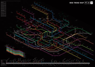 Web Trend Map