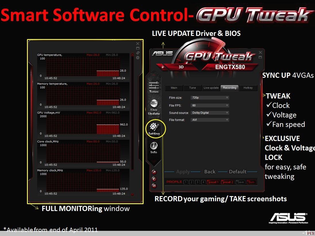 ASUS GPU Tweak Overclocking Utility