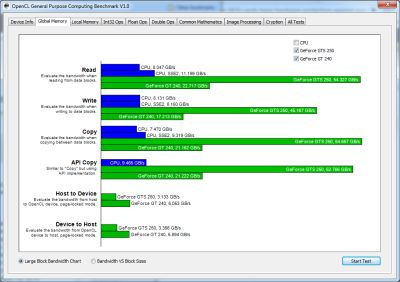 GPCBenchmark OpenCL
