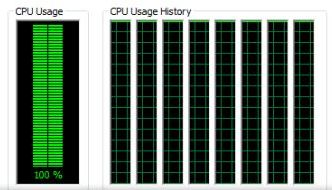 Core i7 and 100% CPU usage
