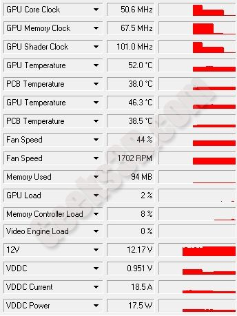 GPU-Z GeForce GTX 480 - All sensors