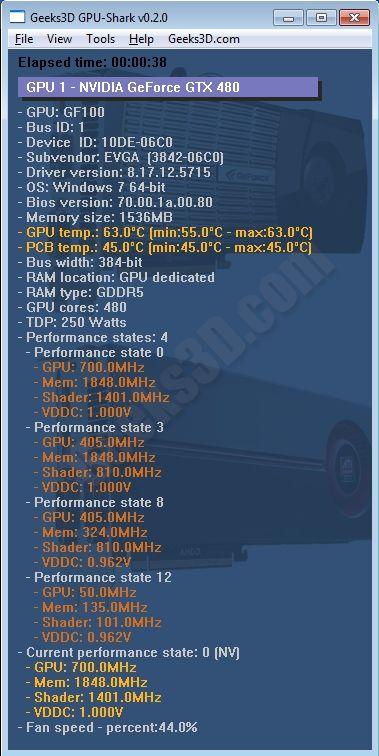 NVIDIA R257.15 + GPU Shark + GTX 480