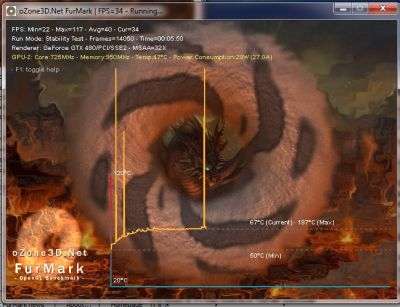 FurMark and an overclocked EVGA GTX 480 - Temperature spikes