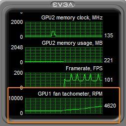 EVGA Precision 1.95