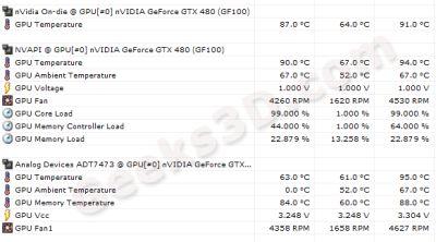HWiNFO32 3.56 - GTX 480 sensors