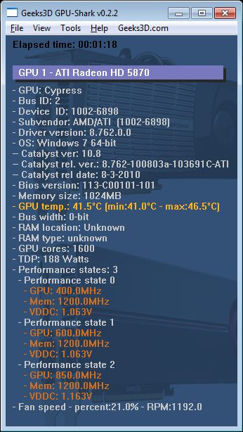 GPU Shark + Catalyst 10.8 + HD 5870
