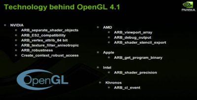 Vendors behind OpenGL 4.1