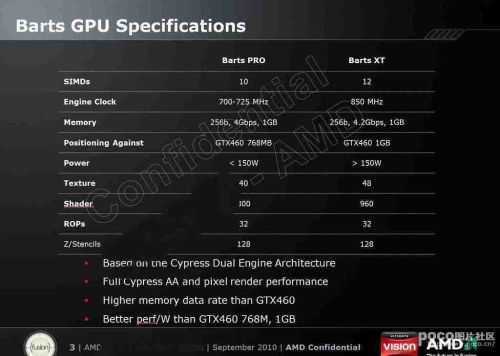 AMD HD 6700 series (Bart) specs