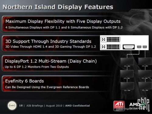 Radeon HD 6000 features