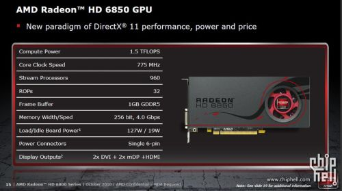 AMD Radeon HD 6800 seri