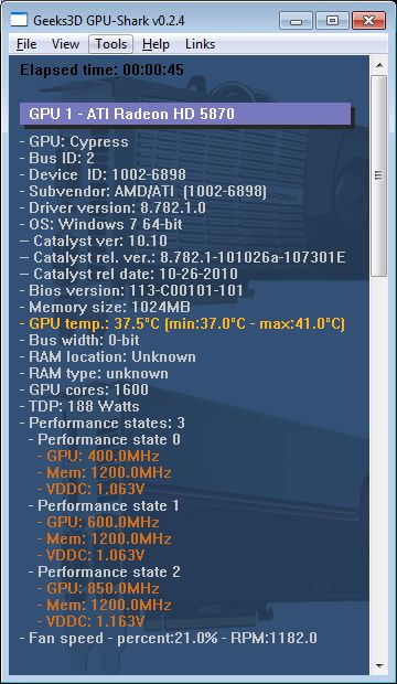 GPU Shark + Catalyst 10.10c + Radeon HD 5870
