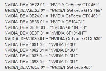GeForce GTX 580 device ID listed in R261.00