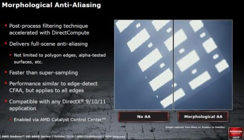 MLAA - MorphoLogical Anti-Aliasing