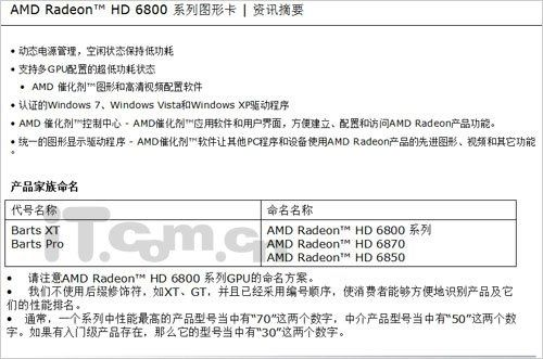 Radeon HD 6800 seriesm Bart GPU
