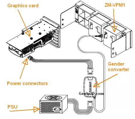 Zalman ZM-VPM1: VGA Power Co