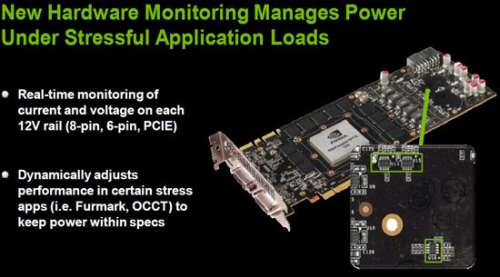 GTX 580 and power hardware monitoring