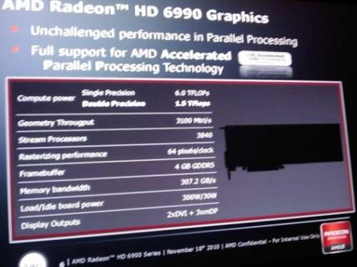 Radeon HD 6970 vs HD 5870 - Tessellation