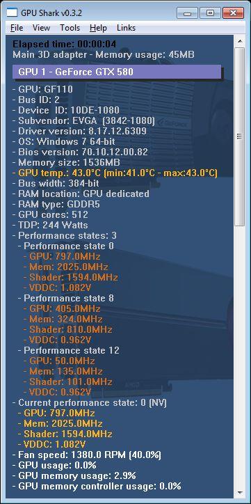 EVGA GeForce GTX 580 SC, GPU Shark