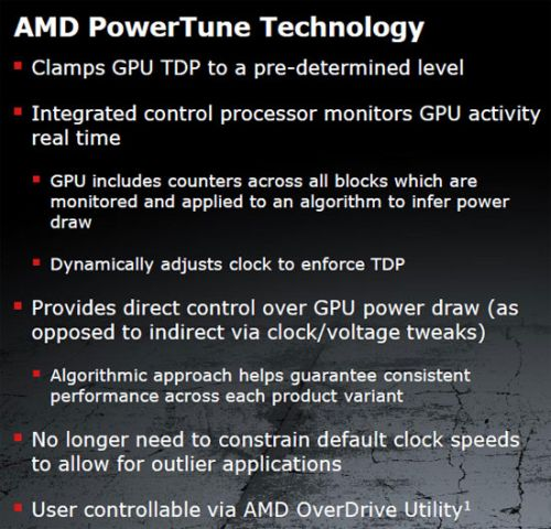 Radeon HD 6970 / HD 6950 - PowerTune Technology