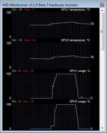 MSI Afterburner to check the GPU usage