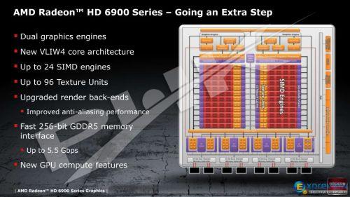 Radeon HD 6900 Series specs