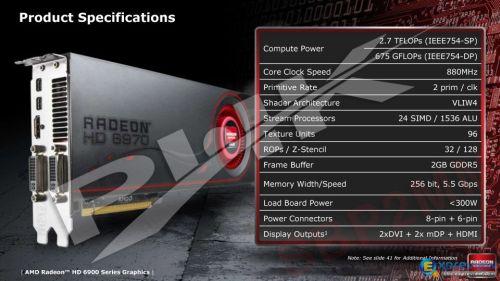 Radeon HD 6970 specs