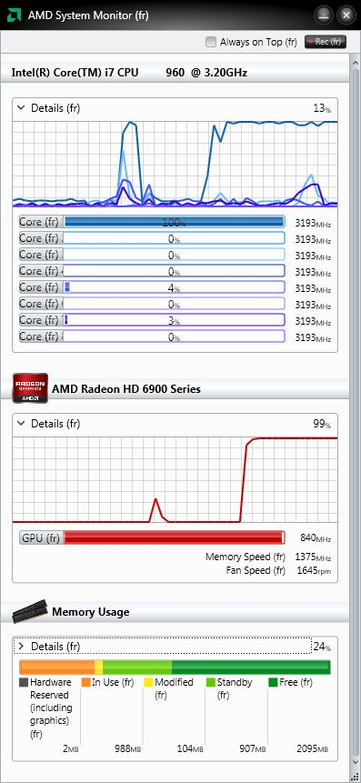 AMD System Monitor on an Intel CPU and Radeon HD 6970