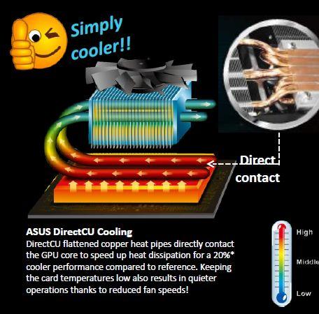 ASUS DirectCU II cooler