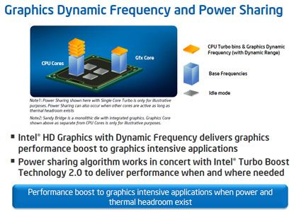 Intel Sandy Bridge - Graphics dynamic frequency and power sharing