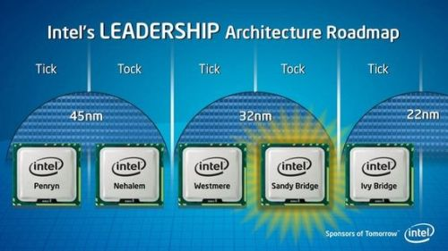 Intel Ivy Bridge: A Tick with DX11 Support – Geeks3D