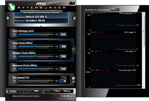 ASUS GTX 560 Ti + MSI Afterburner