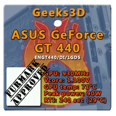 ASUS GT 440, FurMark Approved