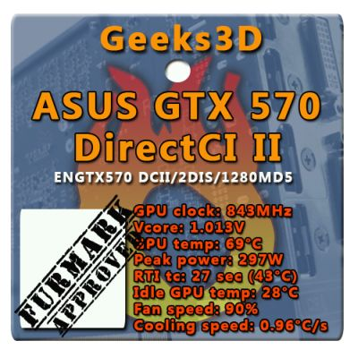 ASUS GTX 570 DirectCU II - FurMark APPROVED