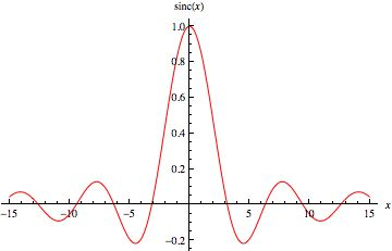 Sine cardinal function