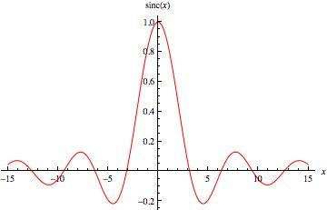 Sine cardinal function