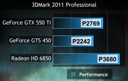 GTX 550 Ti - 3DMark11