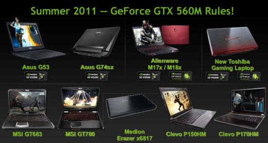 NVIDIA GeForce GTX 560M, Gaming Notebooks