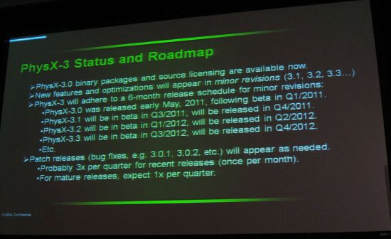 PhysX 3.x - roadmap