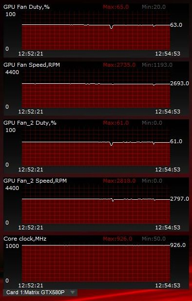 ASUS GPU Tweak overclocking utility, sensors