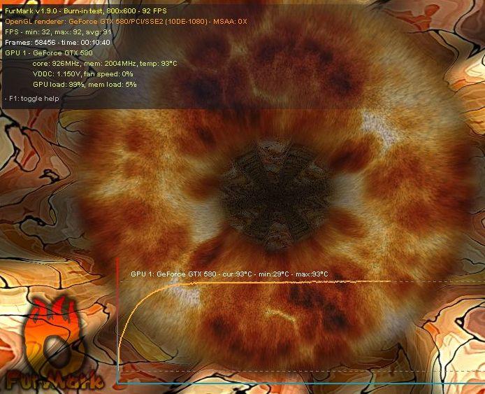 ASUS ROG Matrix GTX 580, FurMark burn-in test