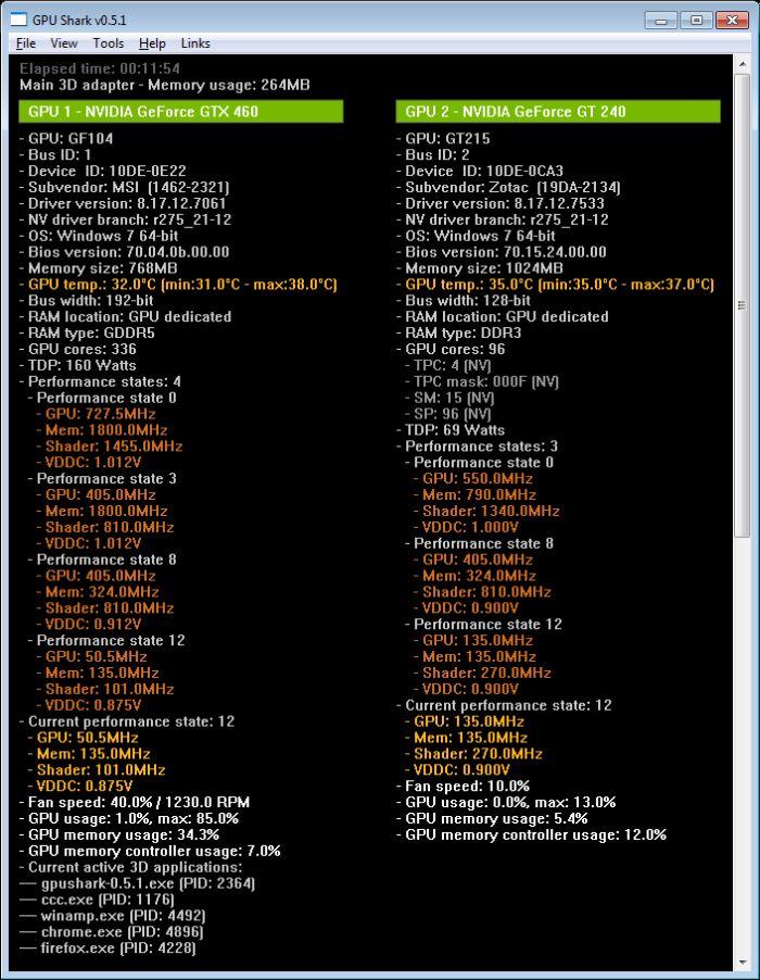 GPU Shark 0.5.1