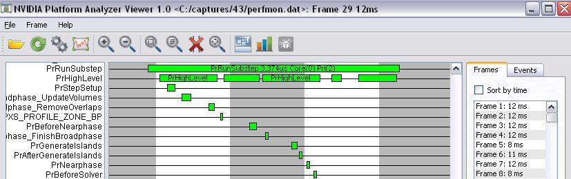 NVIDIA Platform Analyzer, NvPA