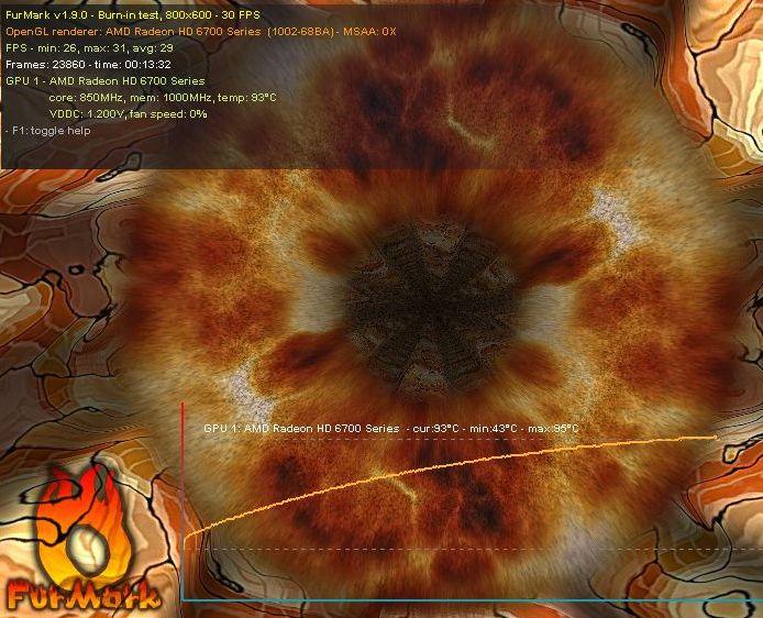 ASUS Radeon HD 6770 DirectCU Silent, FurMark stress test