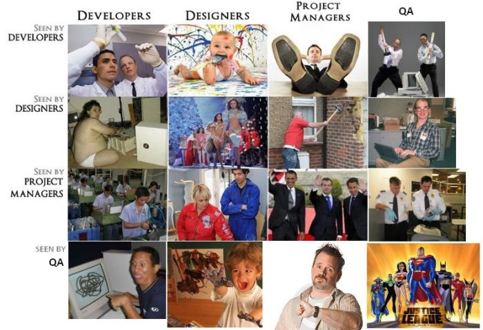 Programmers, designers, project managers, QA