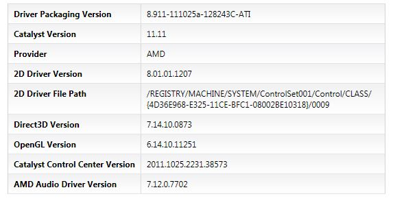 AMD Catalyst 11.11 CCC information