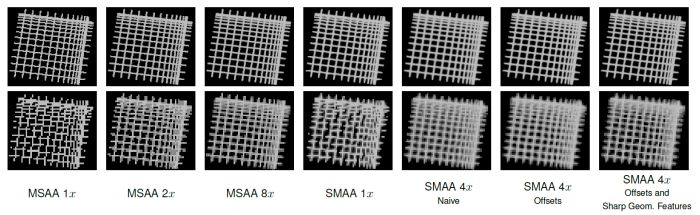 SMAA: Enhanced Subpixel Morphological Antialiasing