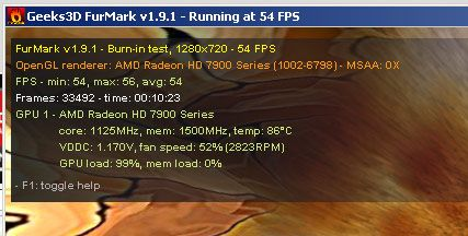 AMD Radeon HD 7970, FurMark stress test