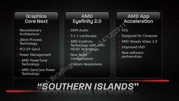 ASUS Radeon HD 7970, Southern Island