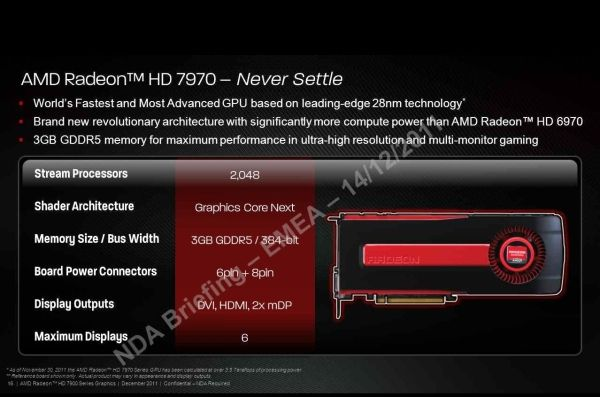 AMD Radeon HD 7970 / HD 7950: New Slides