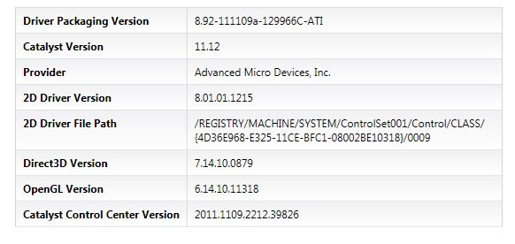 AMD Catalyst 11.12 CCC information